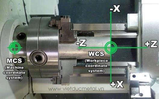 Hướng dẫn sử dụng máy tiện CNC đơn giản dễ hiểu